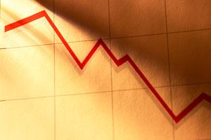 Financial Line chart